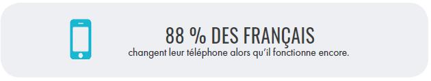 88% des français changent leur télépone alors qu'il fonctionne encore.